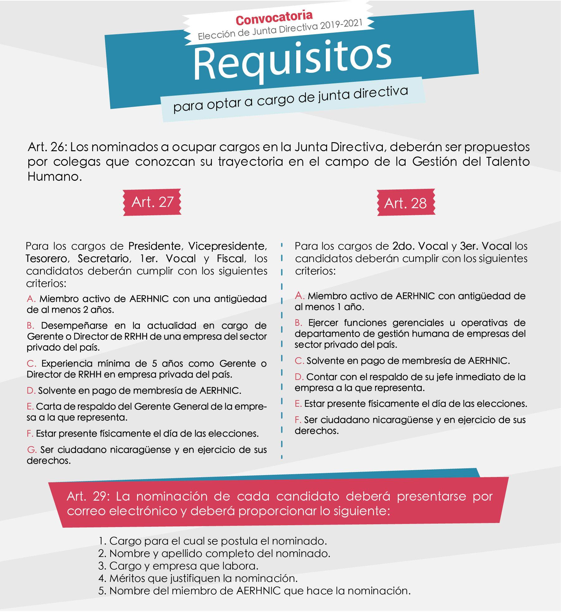 Requisitos para Junta Directiva 2019